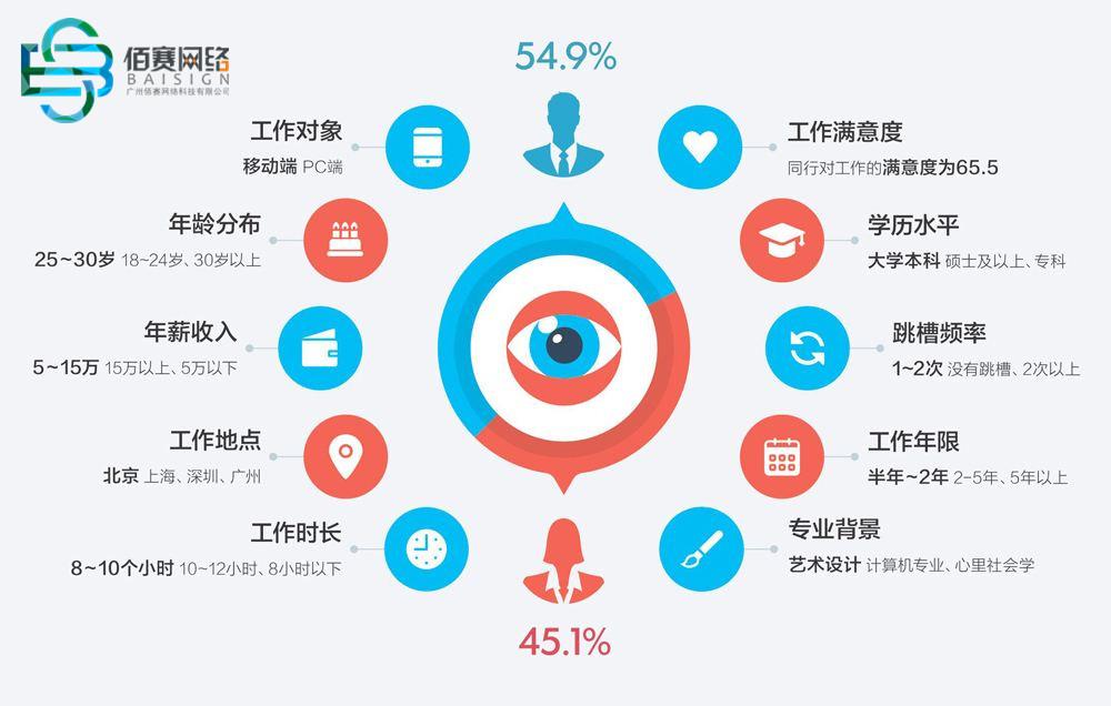 广州seo网络推广公司