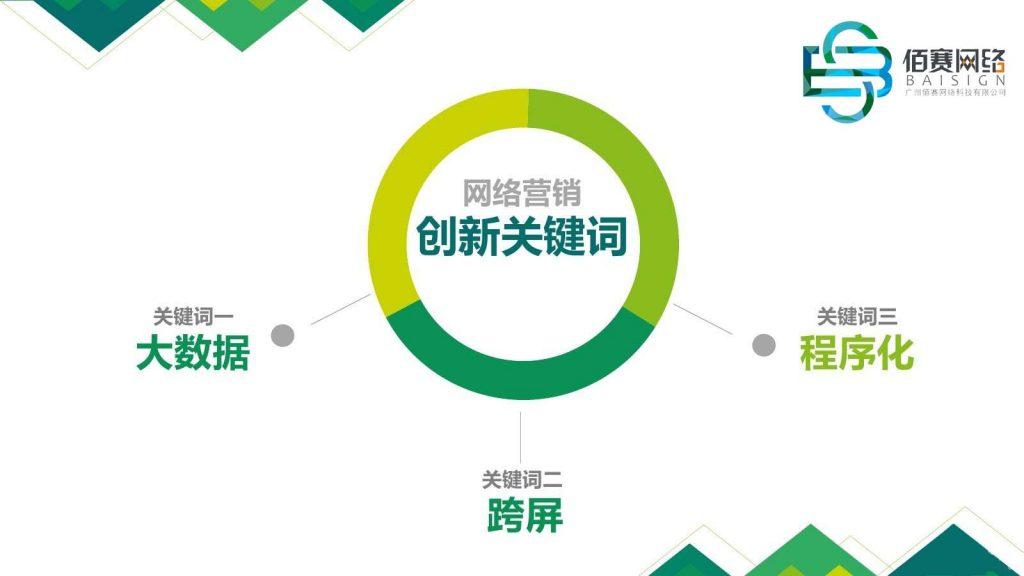 广州网络推广值不值