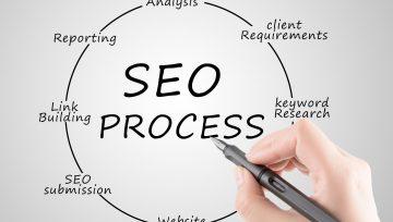 SEO优化:全网推广中,如何分析潜在的SEO竞争对手