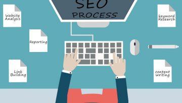 企业网站策划:企业网站SEO优化时需要注意什么问题?