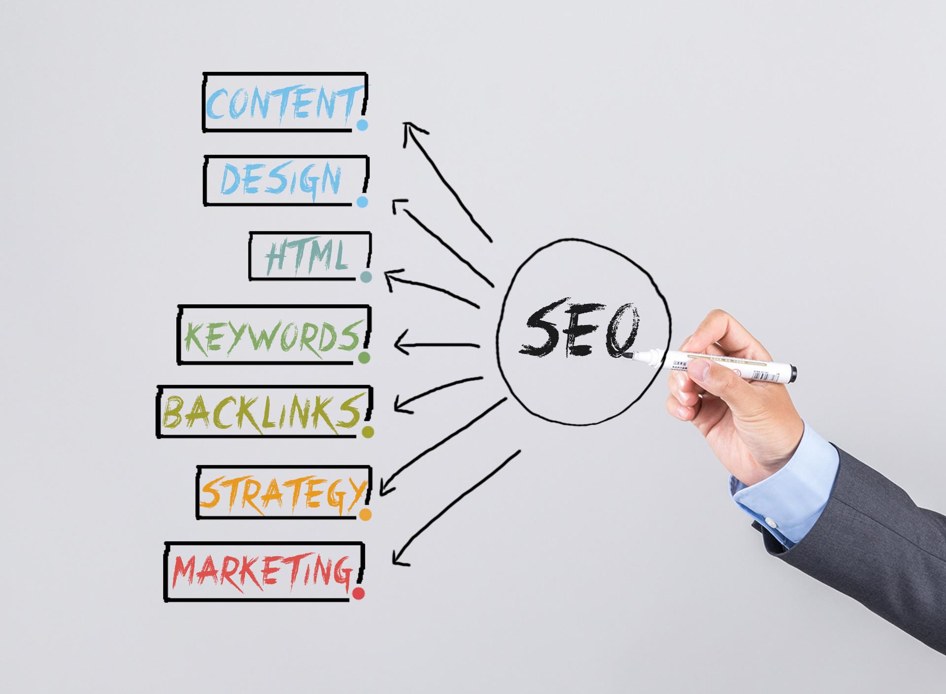 怎样做好网站开发和SEO优化,快速获取百度排名?